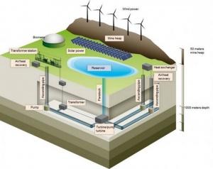 26 kilometriä kaivoskuiluja muuttuu vesivoimalaksi - vanha kaivos saa uuden elämän (800 x 635)